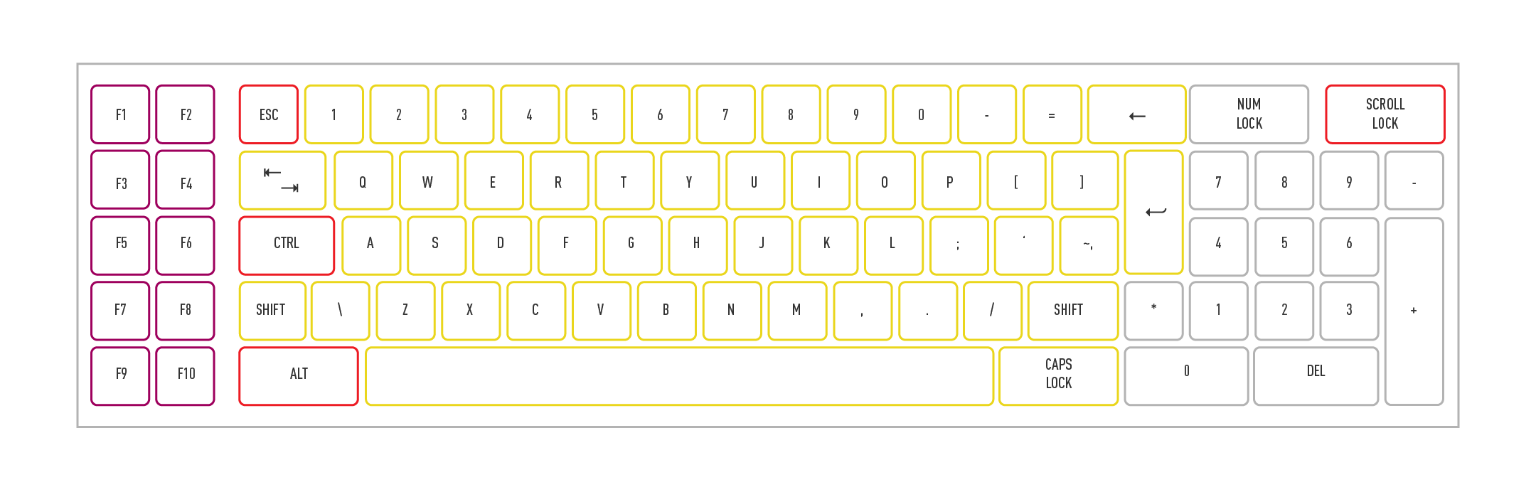 King Of Click The Story Of The Greatest Keyboard Ever Made The Verge