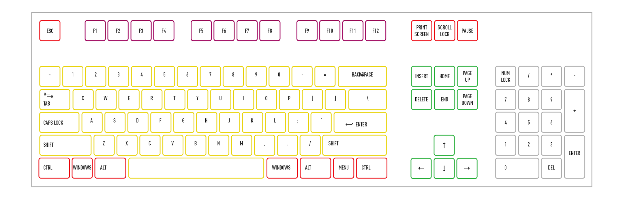 King of click: the story of the greatest keyboard ever made